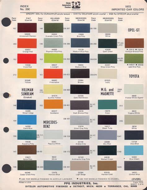 paint chips 1972 mercedes