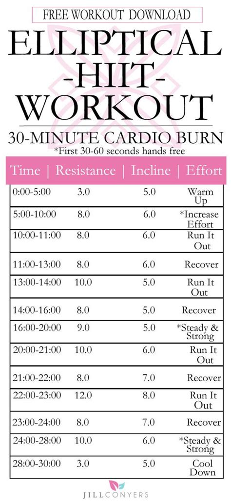 printable workout indoor cardio crusher weight loss tips pinterest the world s catalog of ideas