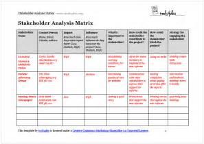 Stakeholder Chart Template stakeholder analysis matrix template tools4dev