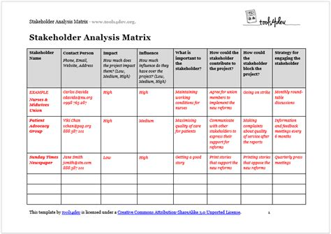stakeholder analysis template image gallery stakeholder template
