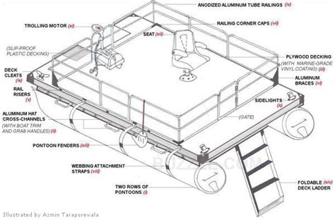 your fool proof guide on how to build a pontoon boat