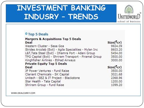 Investment Banking Target Mba by Presentation On Investment Banking