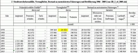 gamma gt werte tabelle f 252 hrerscheinentzug leberwerte 246 sterreich