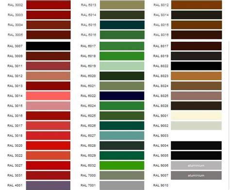 tavola colori ral converting img tag in the page url postimg 1 429 free