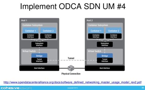 docker container tutorial pdf chris swan onug academy container networks tutorial
