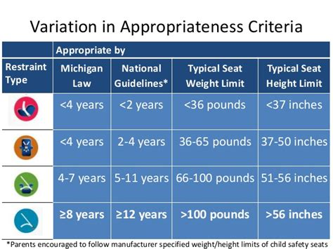 booster seat requirements michigan booster seat requirements in michigan brokeasshome
