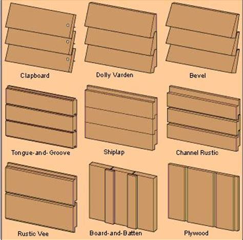 siding styles for houses wood siding different types of wood siding moderate cost
