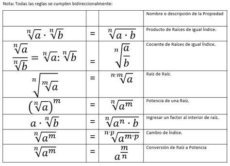 convertir enteros a cadenas en c tablas resumen propiedades operaciones matematicas pdf
