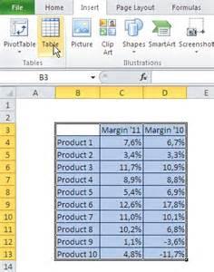best excel tutorial tables