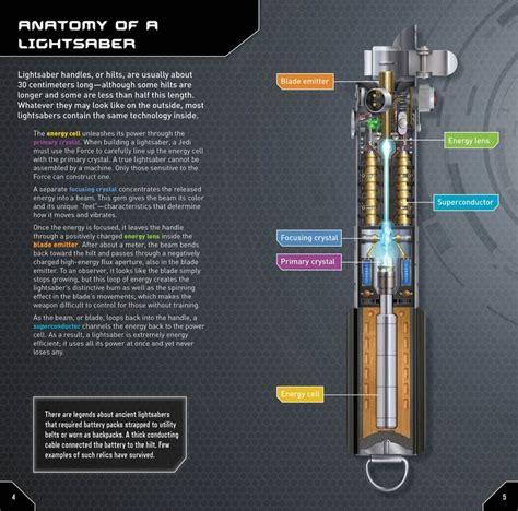 Pedang Lighsaber Starwars Code F 49 best images about diy lightsaber on obi wan
