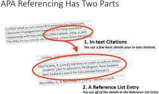 search results for professional reference list exles