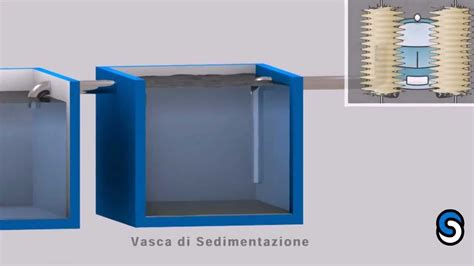 vasche di decantazione vasca trattattamento acque di autolavaggio petroltecnica