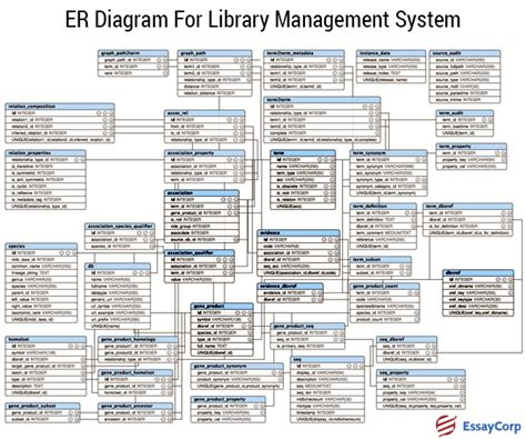sle er diagram for library management system er diagram of library management system 28 images