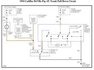 1999 Cadillac Wiring Diagram Wiring Diagrams 1999 Cadillac Trunk Diagrams