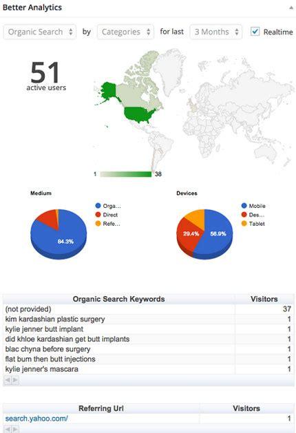 better analytics 3 popular posts plugins that use analytics data