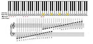 piano key notes tune a violin online violin tuner