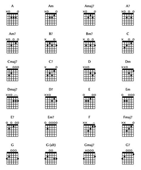 tutorial guitar for beginners guitar lesson for beginners