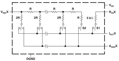 ti digital resistor what is a multiplying dac ee world a network of resources for engineers
