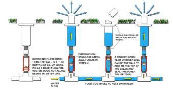 geyserstop gs500 single 1 2 inch irrigation control