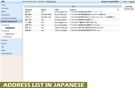 Tokyo Address Finder Human Resources Reports Japan Outsourcing In Tokyo By Htm