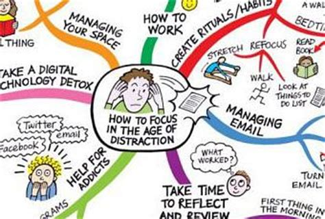 focus in the age of distraction 35 tips to focus more and work less books how to focus in the age of distraction and a 10k run