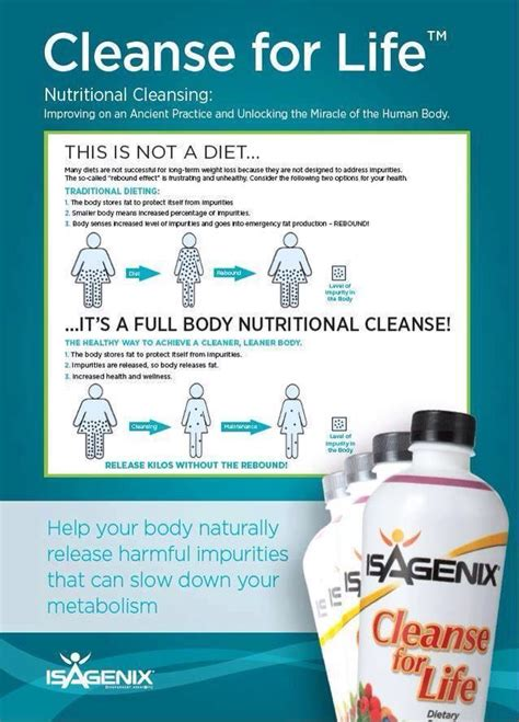 Isagenix Detox Cleanse by Nutritional Cleansing With Isagenix Is A Healthy Way To