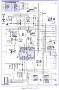 land rover discovery wiring diagram manual repair with engine schematics rover