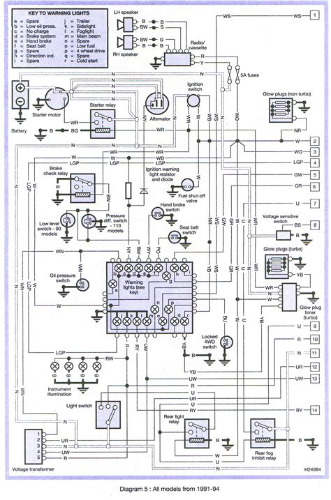 1996 land rover defender 110 wiring diagram 1996 wiring