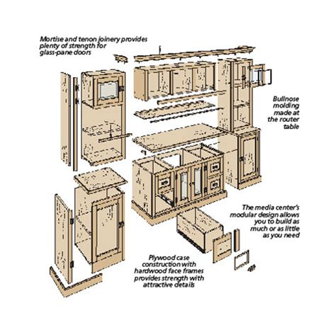 media center woodworking plans flat screen media center woodsmith plans