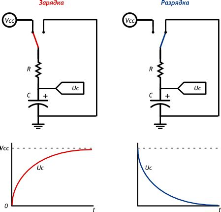 capacitor behavior capacitor behaviour in dc circuit 28 images an inductor behave in a dc circuit 28 images