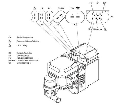 webasto termo top z c d 5kw 12v 32w diesel elektroda pl