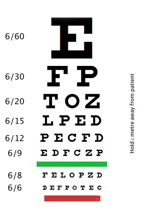 Optician Resume Sample by Eye Chart Template Best Resumes