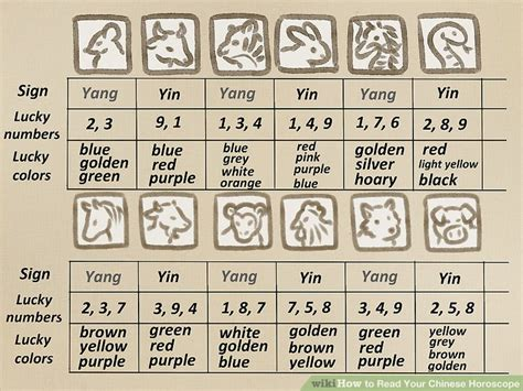 what number am i on the section 8 list how to read your chinese horoscope 13 steps with pictures