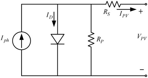 diode equivalent circuits diode equivalent circuits 28 images file equivalent circuit for zener diode png wikimedia