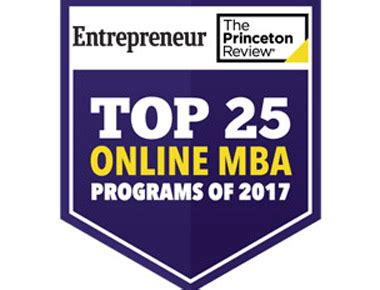 Of Dakota Mba by Princeton Review Says Usd Beacom School Of Business No 12