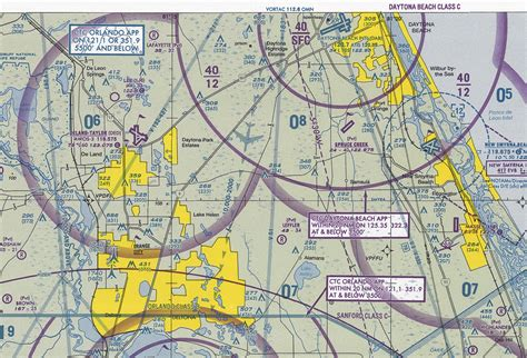 airspace sectional practical guide to operating in class c airspace