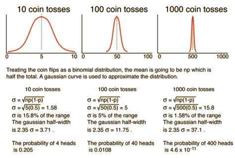 statistical techniques statistical mechanics statistical techniques statistical mechanics deus existe joseph ratzinger pdf insanity