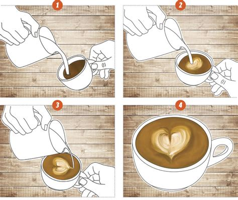 learn how to make your own latte at home baltimore magazine