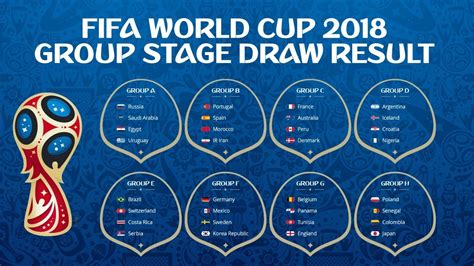 world cup result 2018 fifa world cup 2018 stage draw result