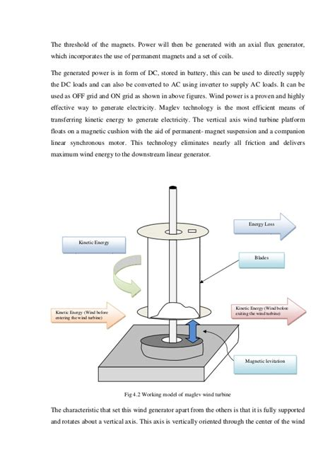 maglev windmill project report