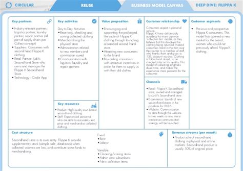List Of Business Models In Personal Mba Drive by Service Based Business Models Circular Strategies For
