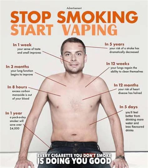 Detox From Ecigs by Health Effects Of Tobacco Cigs And Why It Pays To Switch
