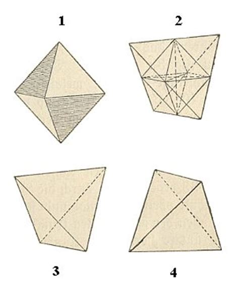 1000 Images About Poliedros On Platonic Solid - image gallery tetrahedron octahedron