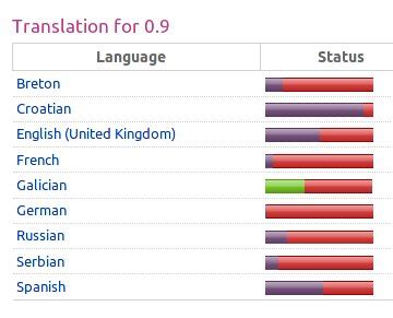 couch spanish translation november 171 2010 171 statistics open for all