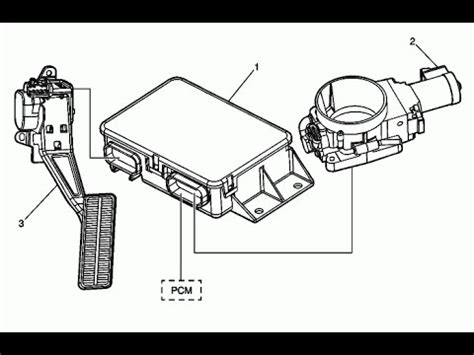 programacion de un pedal y acelerador electronico caliber