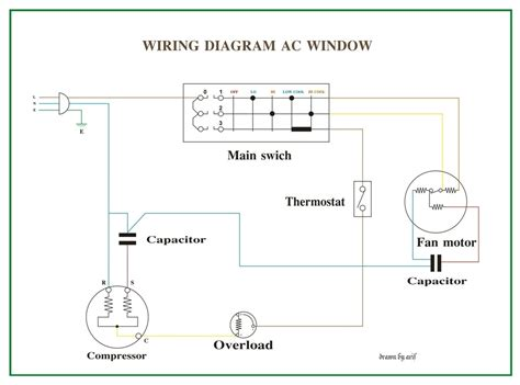wiring diagram for ac unit daikin air conditioner wiring diagram wiring diagram and