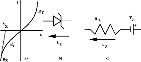 zener diode equivalent circuit models the zener diode
