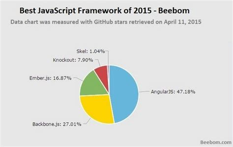 sitepoint php blog rendering data in yii 2 with gridview yii yii php framework best for web 2 0 development