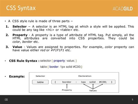 css tutorial syntax css tutorial front end web development fundamentals tutorial