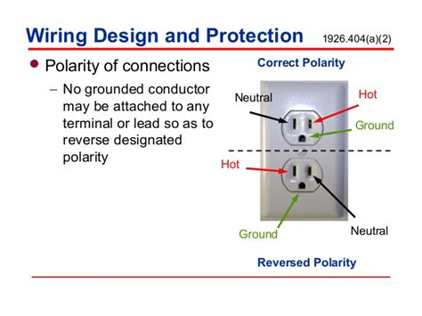 electrical wiring neutral ground wiring free